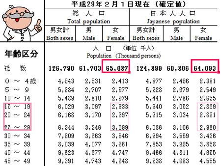 日本の人口画像