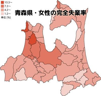 青森県の女性の完全失業率